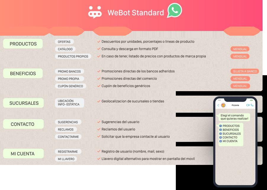 webotstandard